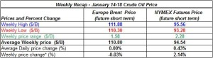 table oil prices - January 14-18  2013
