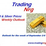 gold price weekly report for September 2