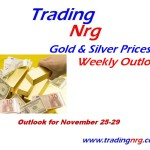 gold price weekly report for November 26