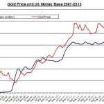 gold money base 2013