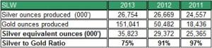 slkw 2013-2011