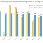 nfp 2017